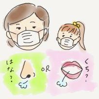 呼吸 マスク 口
